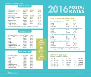 2016 Postal Rates Chart is THE guide to the current USPS postage rates ...